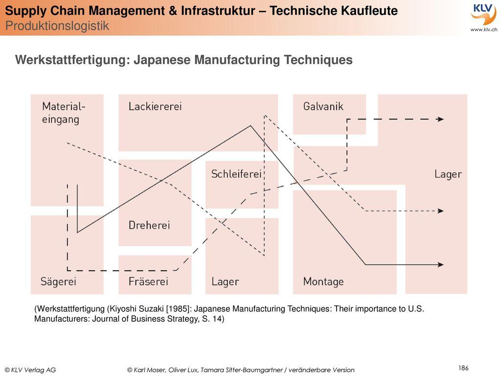 Werkstattfertigung: Japanese Manufacturing Techniques