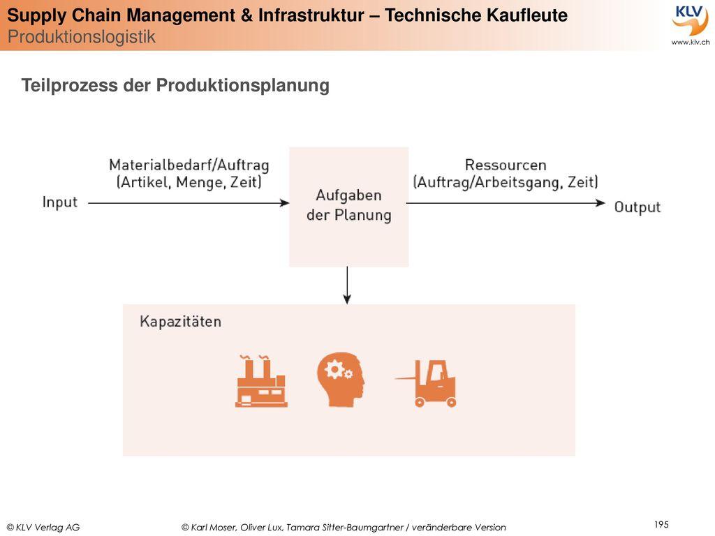 Teilprozess der Produktionsplanung