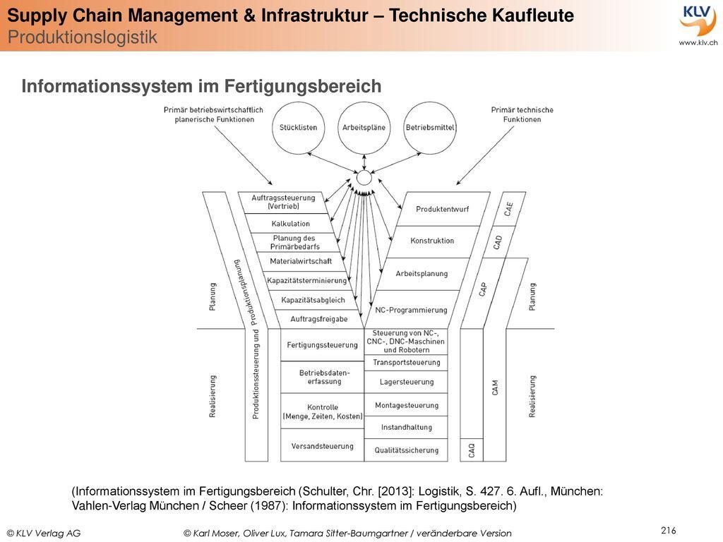 Informationssystem im Fertigungsbereich