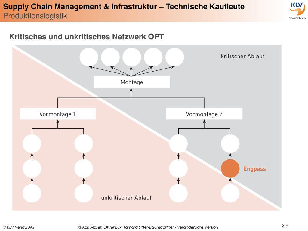 Kritisches und unkritisches Netzwerk OPT