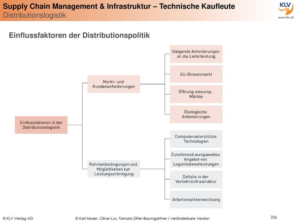 Einflussfaktoren der Distributionspolitik