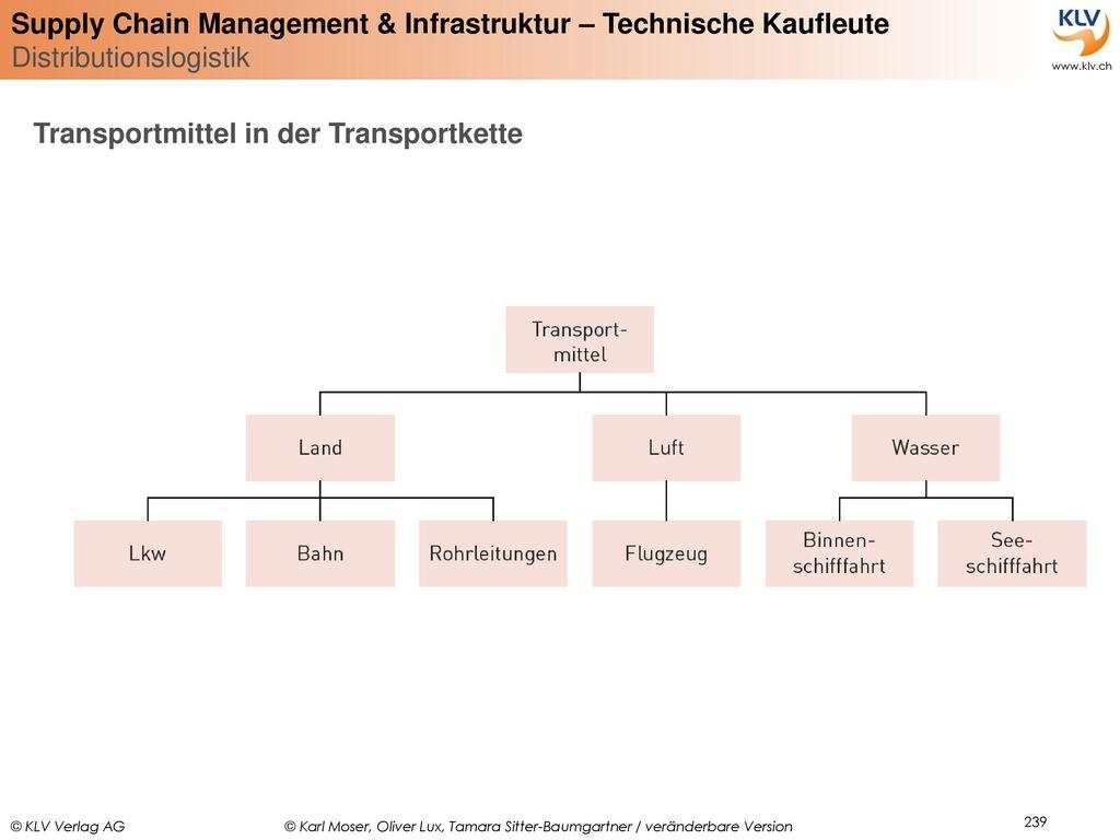 Transportmittel in der Transportkette