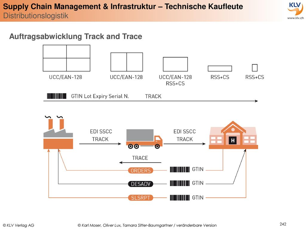 Auftragsabwicklung Track and Trace