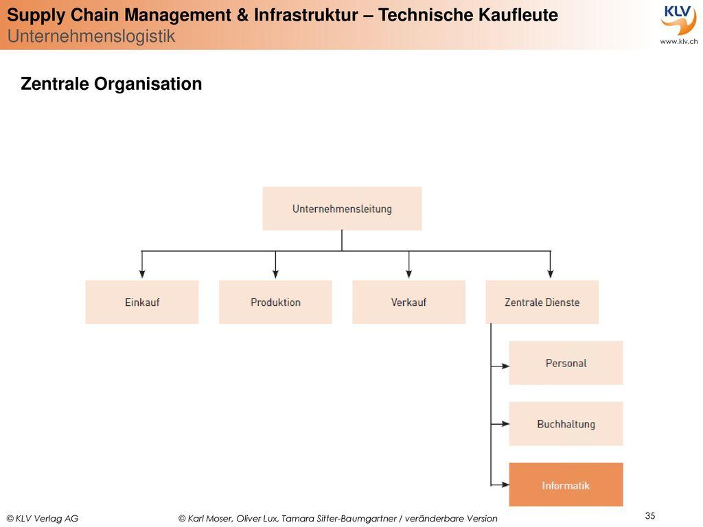 Zentrale Organisation