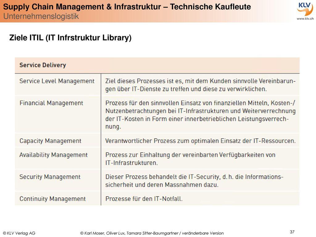 Ziele ITIL (IT Infrstruktur Library)