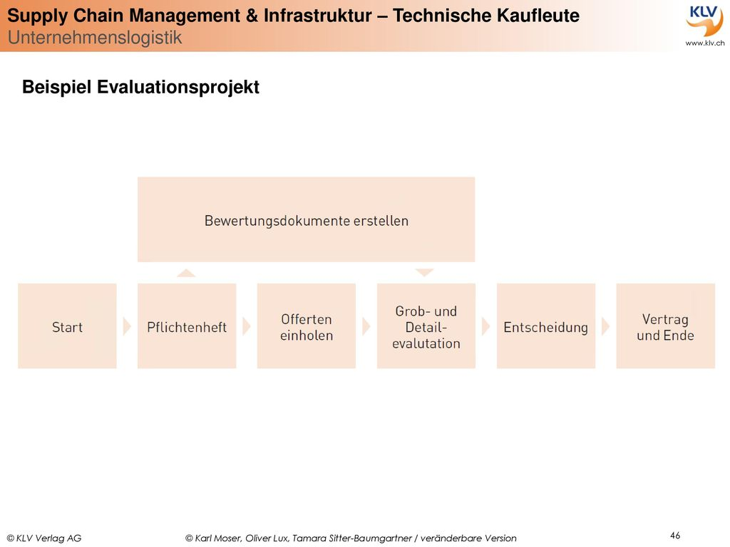 Beispiel Evaluationsprojekt