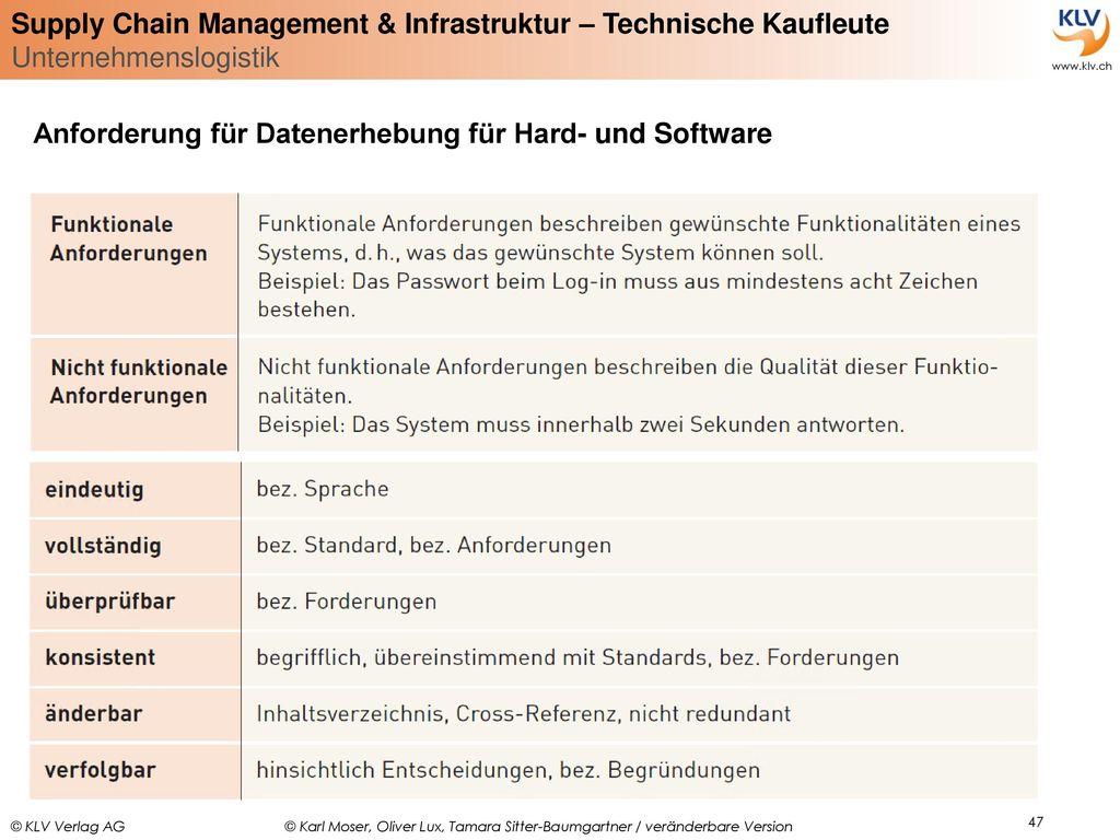 Anforderung für Datenerhebung für Hard- und Software