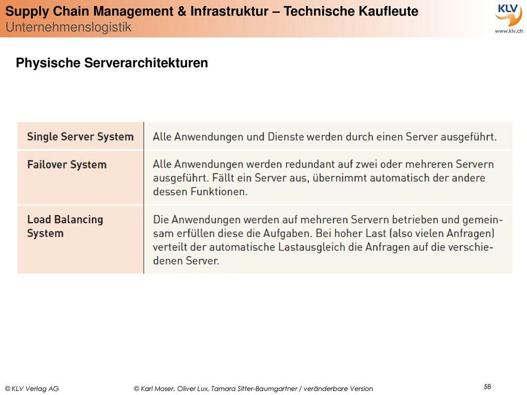 Physische Serverarchitekturen