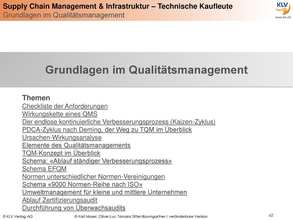 Grundlagen im Qualitätsmanagement