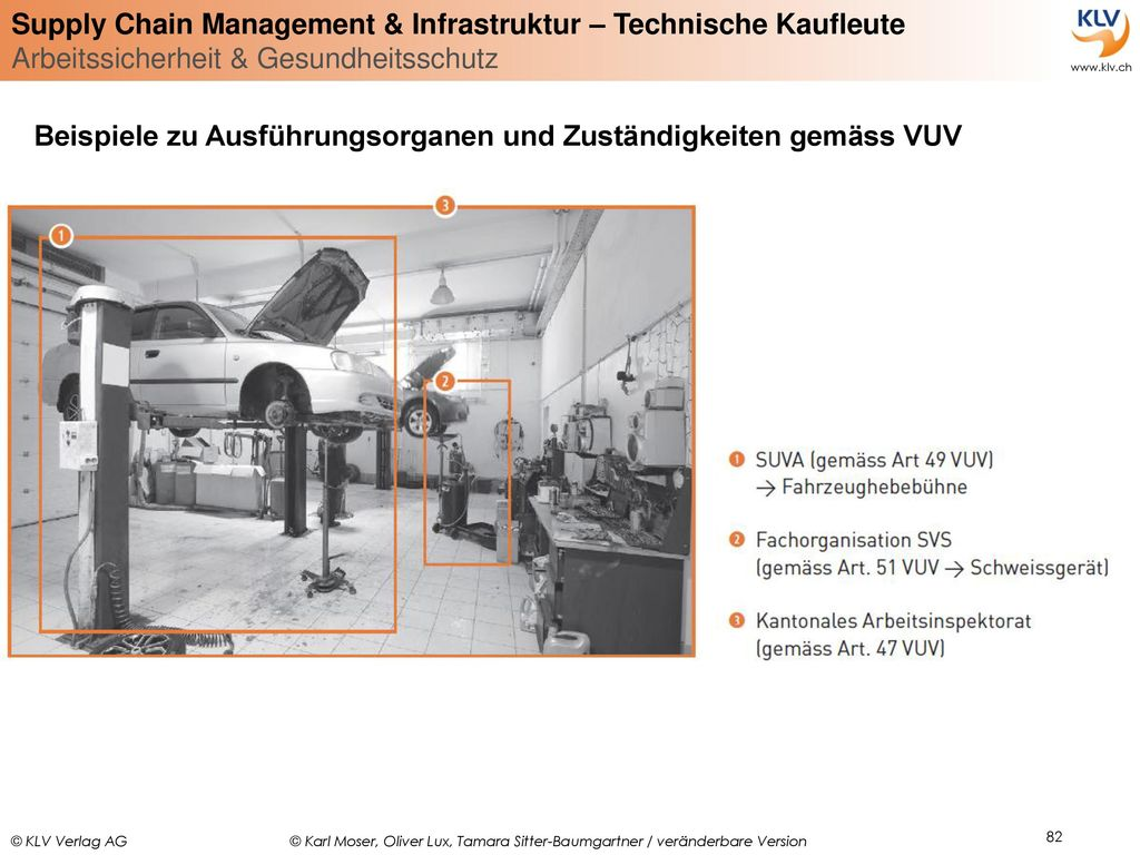 Beispiele zu Ausführungsorganen und Zuständigkeiten gemäss VUV