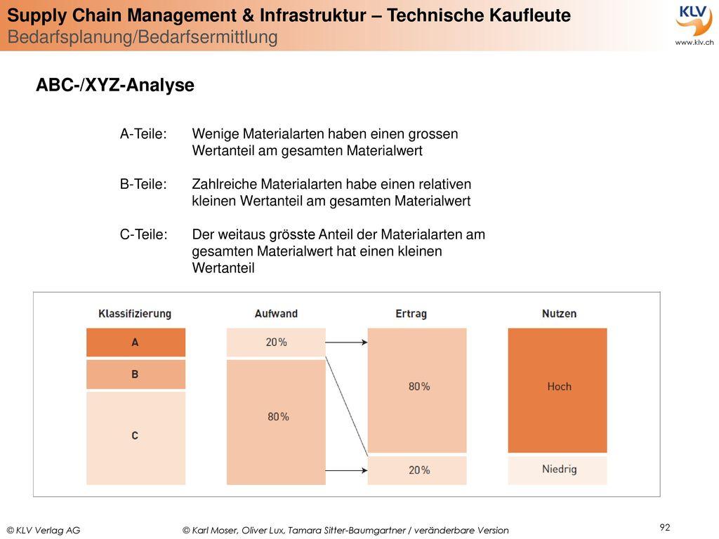 ABC-/XYZ-Analyse A-Teile: Wenige Materialarten haben einen grossen Wertanteil am gesamten Materialwert.