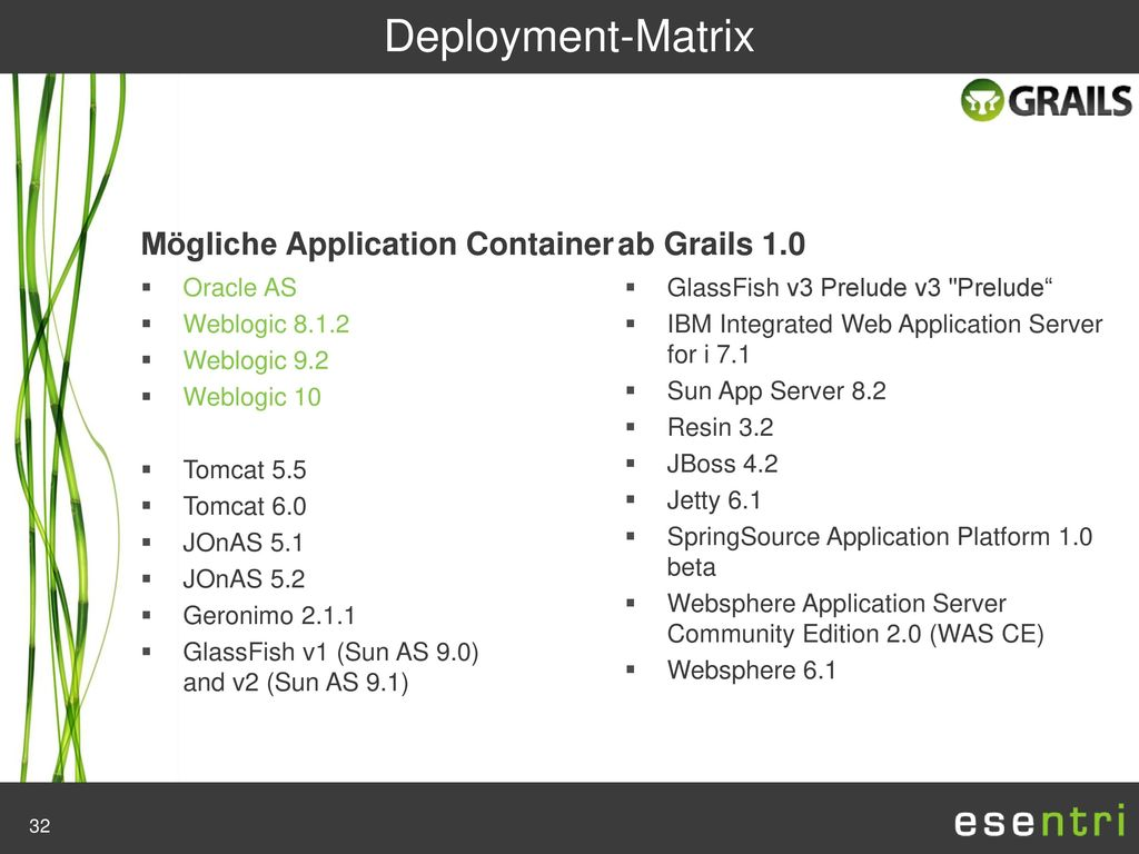 Deployment-Matrix Mögliche Application Container ab Grails 1.0