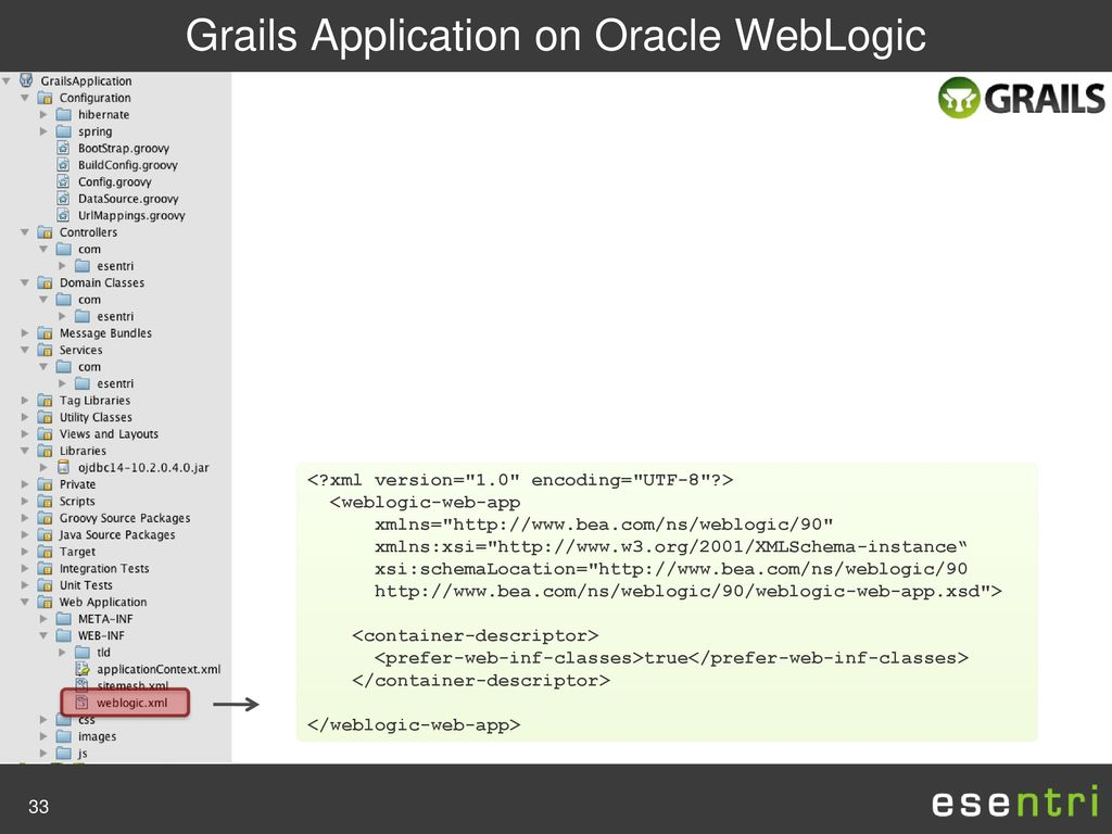 Grails Application on Oracle WebLogic
