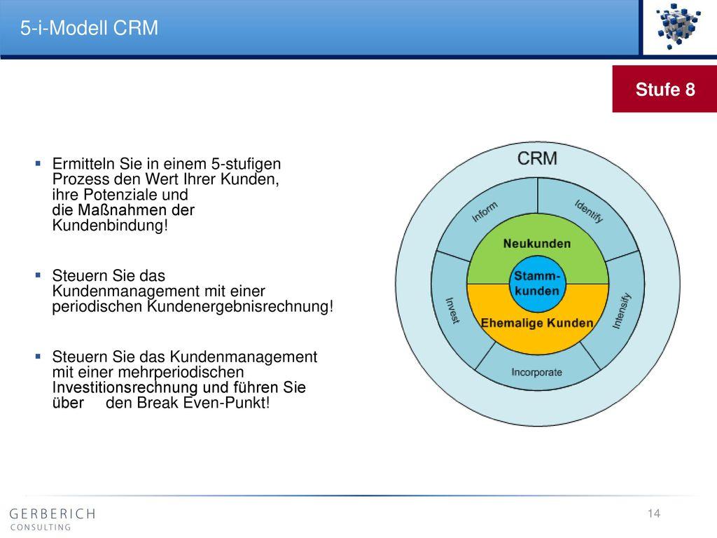 5-i-Modell CRM Stufe 8. Ermitteln Sie in einem 5-stufigen Prozess den Wert Ihrer Kunden, ihre Potenziale und die Maßnahmen der Kundenbindung!