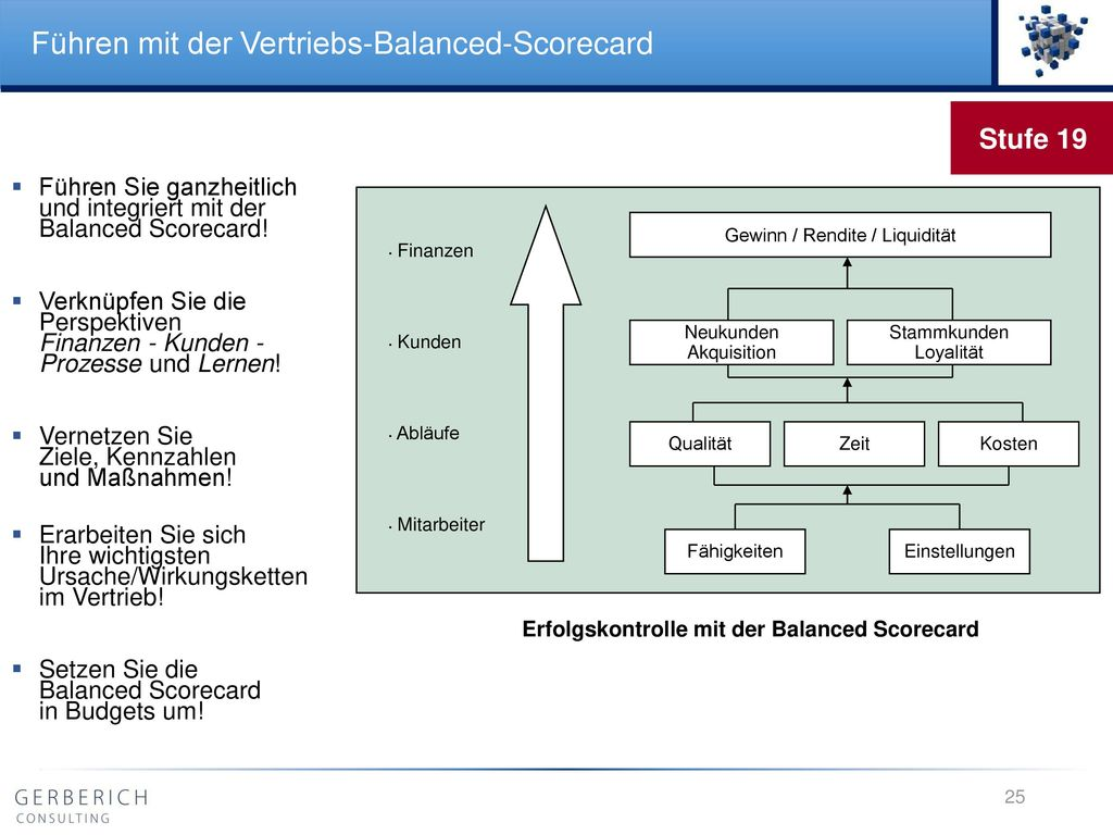 Führen mit der Vertriebs-Balanced-Scorecard