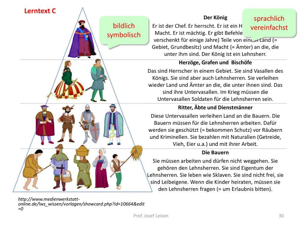 Herzöge, Grafen und Bischöfe Ritter, Äbte und Dienstmänner