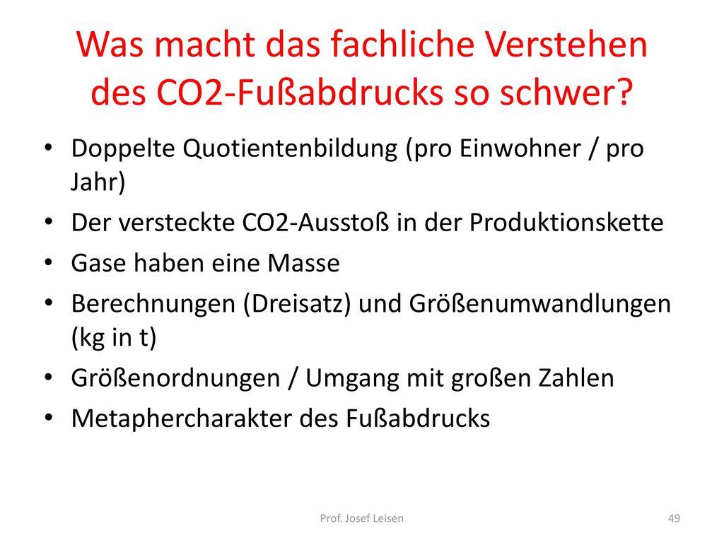 Was macht das fachliche Verstehen des CO2-Fußabdrucks so schwer