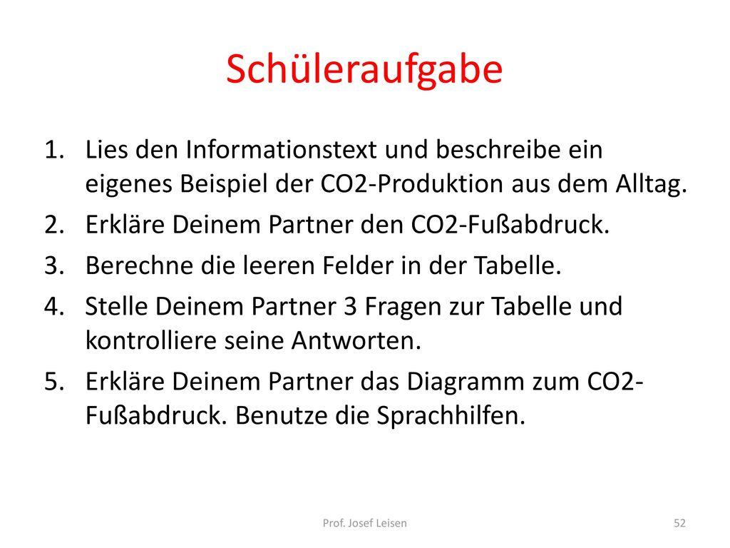 Schüleraufgabe Lies den Informationstext und beschreibe ein eigenes Beispiel der CO2-Produktion aus dem Alltag.