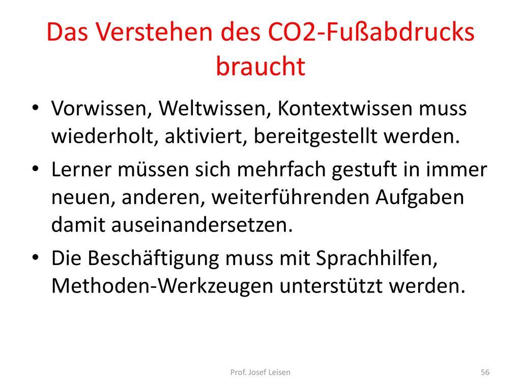 Das Verstehen des CO2-Fußabdrucks braucht