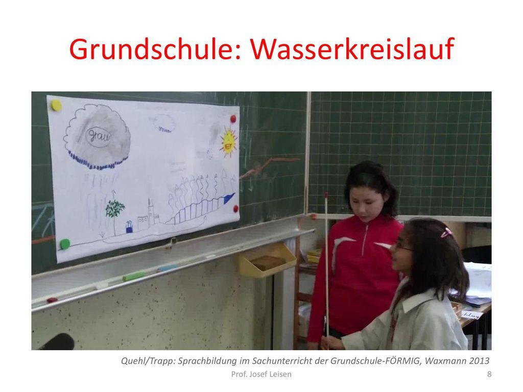 Grundschule: Wasserkreislauf