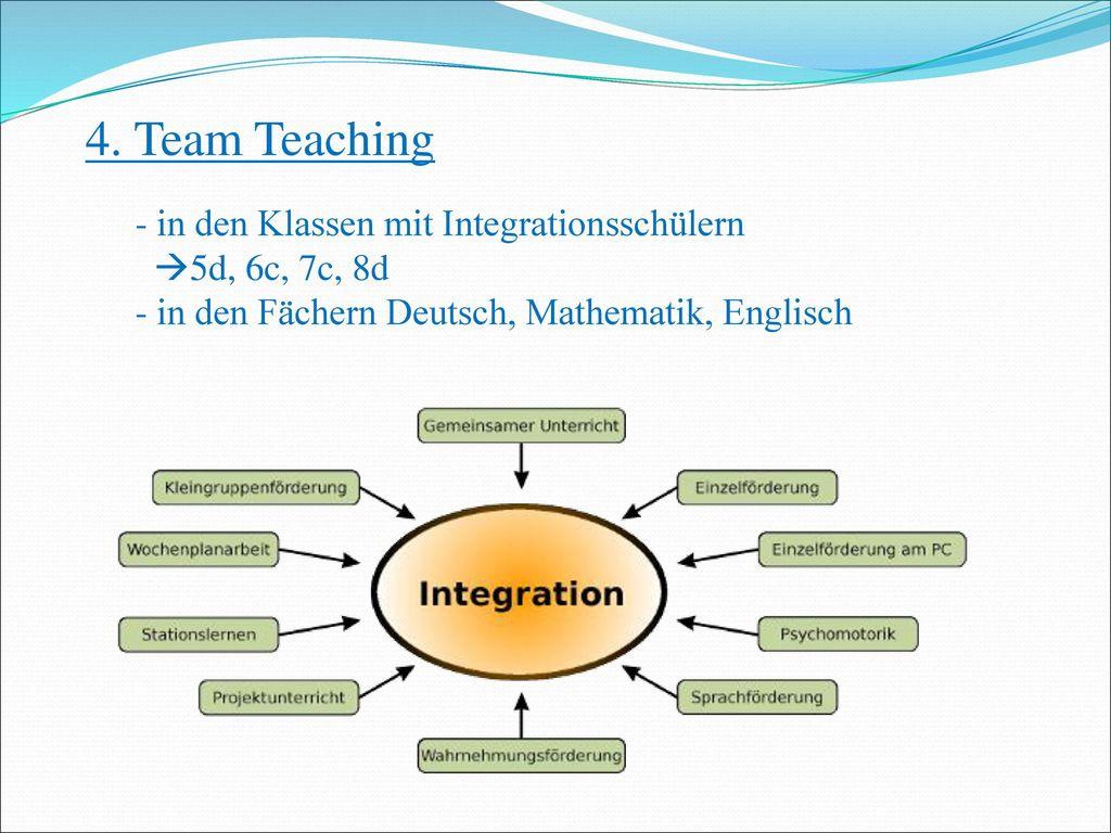 4. Team Teaching - in den Fächern Deutsch, Mathematik, Englisch