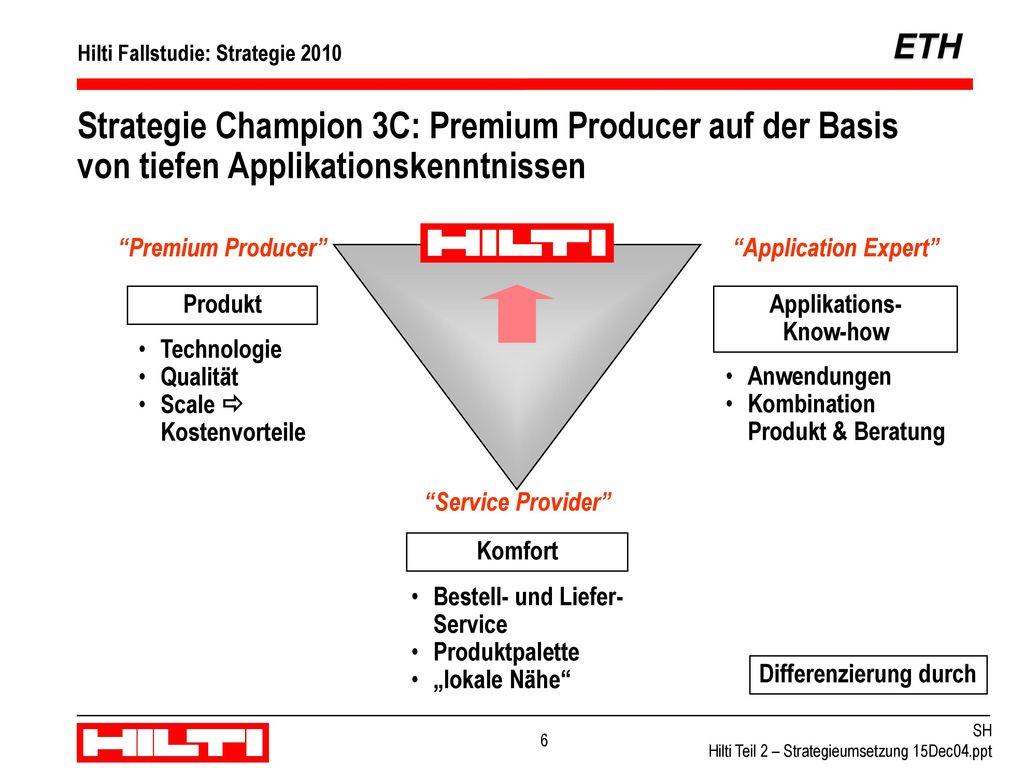 Strategie Champion 3C: Premium Producer auf der Basis von tiefen Applikationskenntnissen