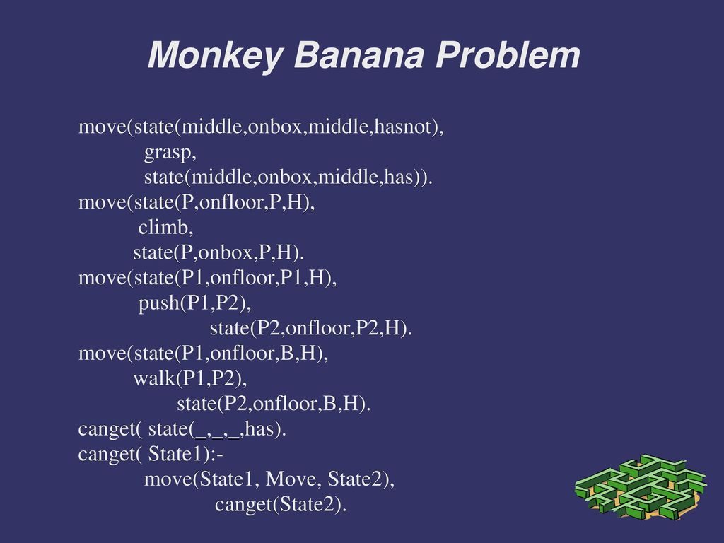 Monkey Banana Problem move(state(middle,onbox,middle,hasnot), grasp,