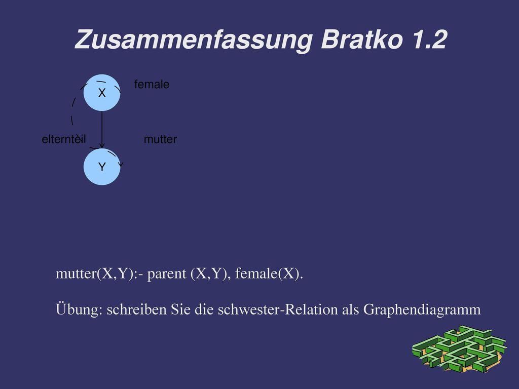 Zusammenfassung Bratko 1.2