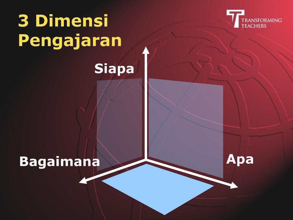 3 Dimensi Pengajaran Siapa Apa Bagaimana FEBRUARY, 2008