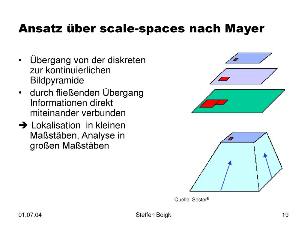 Ansatz über scale-spaces nach Mayer