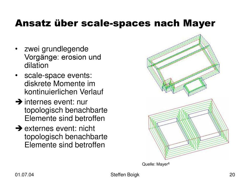 Ansatz über scale-spaces nach Mayer