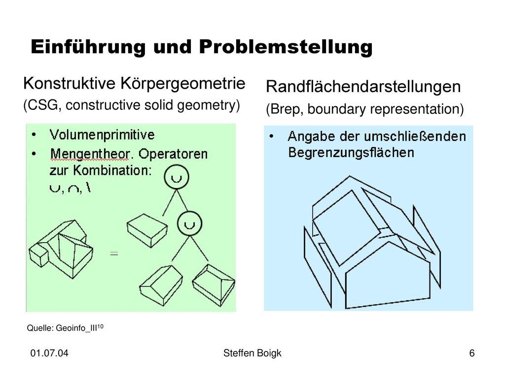 Einführung und Problemstellung