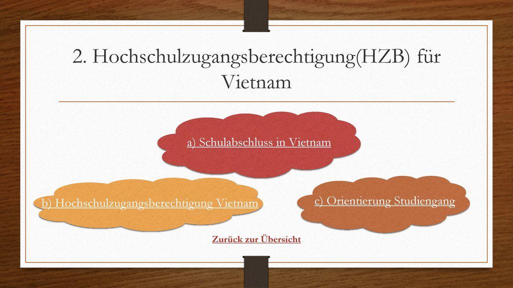 2. Hochschulzugangsberechtigung(HZB) für Vietnam