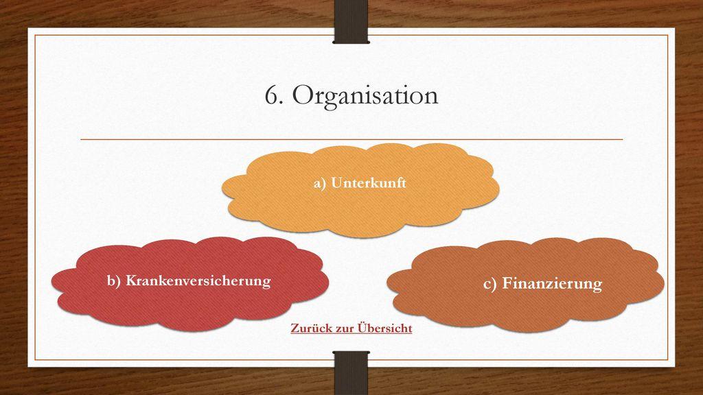 6. Organisation c) Finanzierung a) Unterkunft b) Krankenversicherung