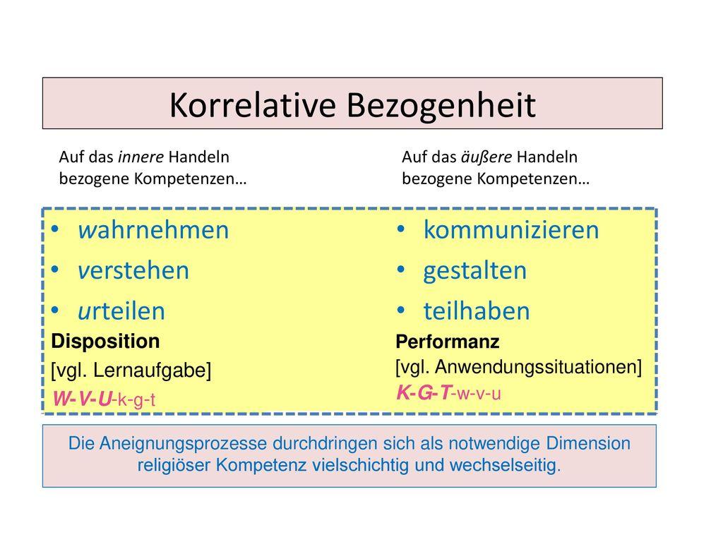 Korrelative Bezogenheit