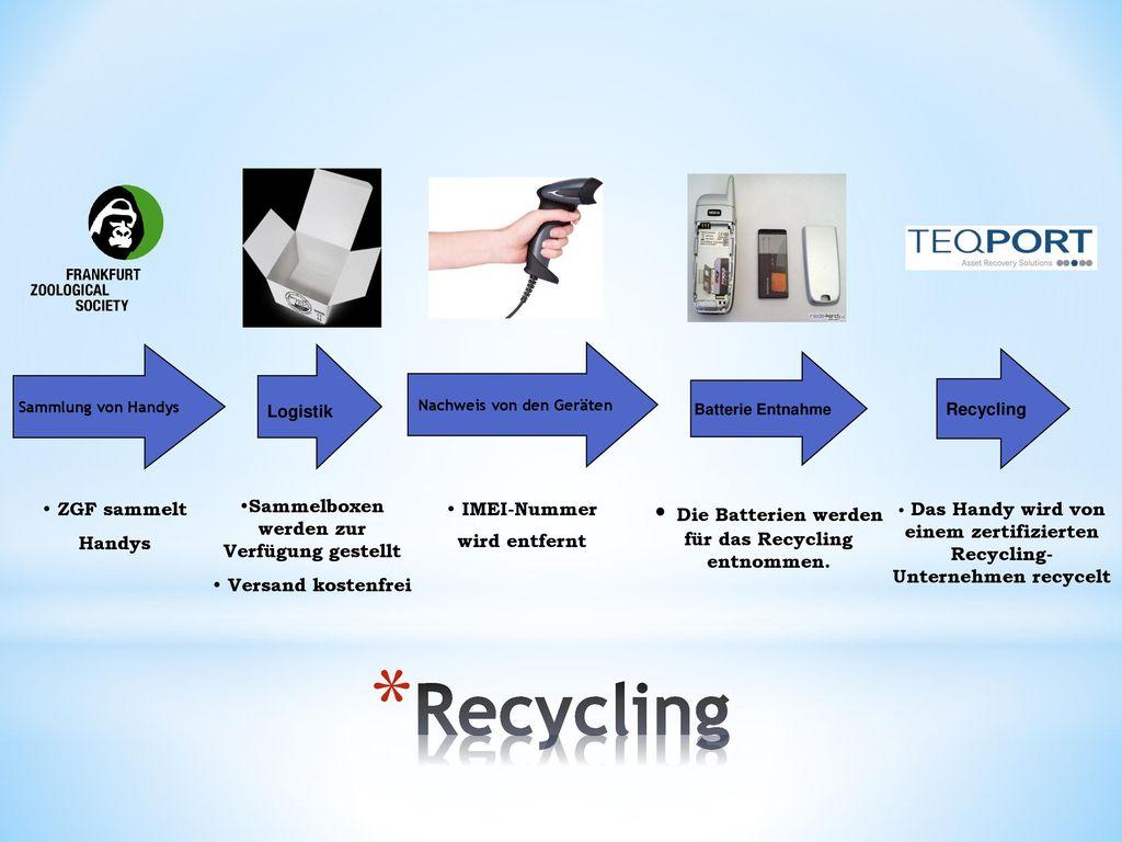 Recycling Die Batterien werden für das Recycling entnommen.