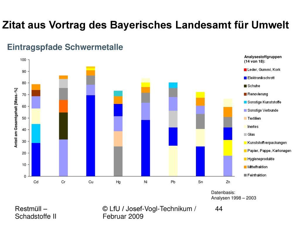 Zitat aus Vortrag des Bayerisches Landesamt für Umwelt