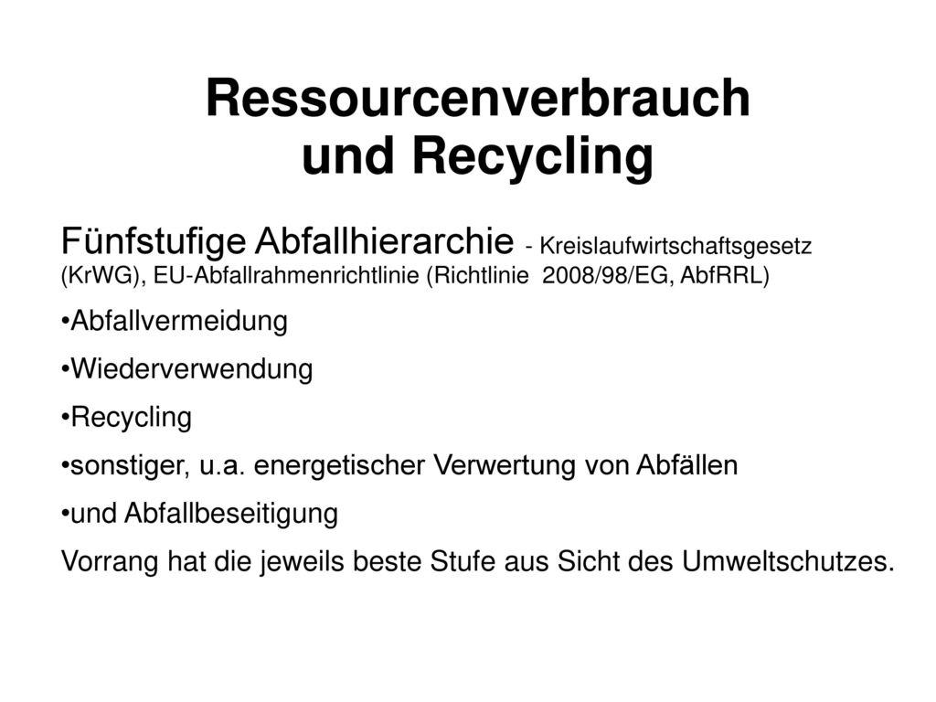 Ressourcenverbrauch und Recycling