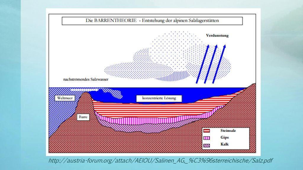 http://austria-forum.org/attach/AEIOU/Salinen_AG,_%C3%96sterreichische/Salz.pdf