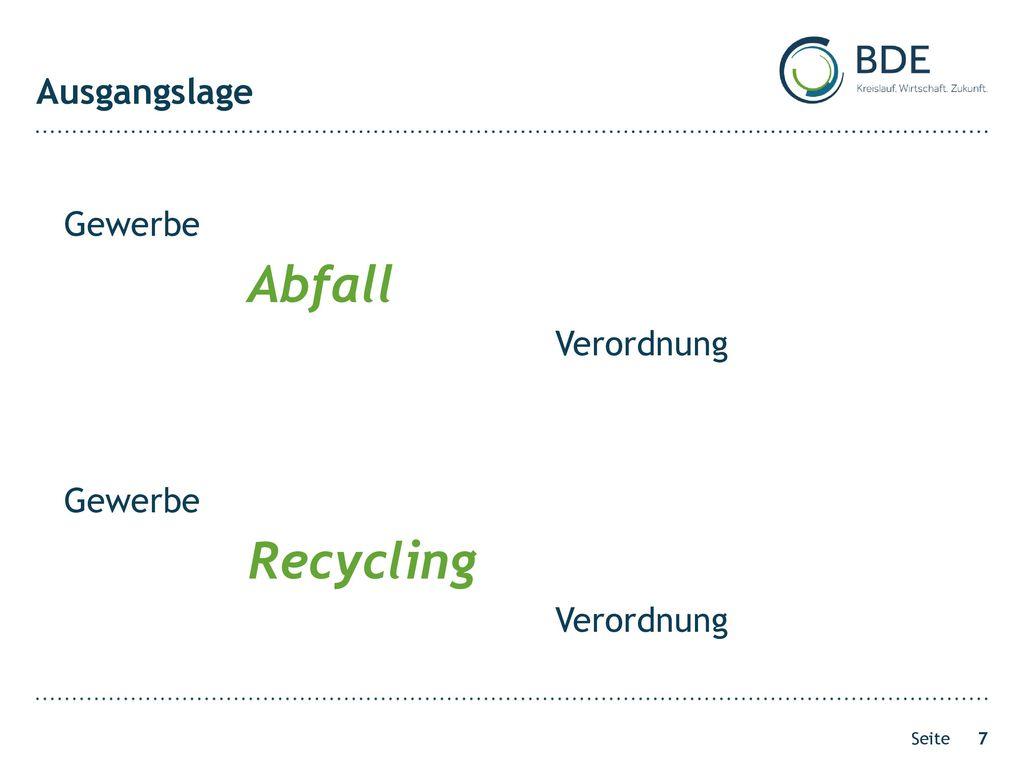 Ausgangslage Gewerbe Abfall Verordnung Recycling