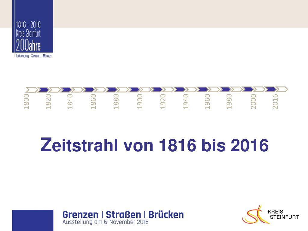 1800 1820 1840 1860 1880 1900 1920 1940 1960 1980 2000 2016 Zeitstrahl von 1816 bis 2016
