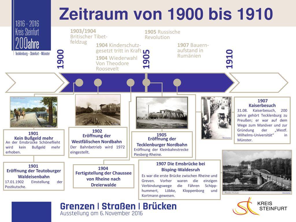 I Zeitraum von 1900 bis 1910 1900 1905 1910 1905 Russische 1903/1904