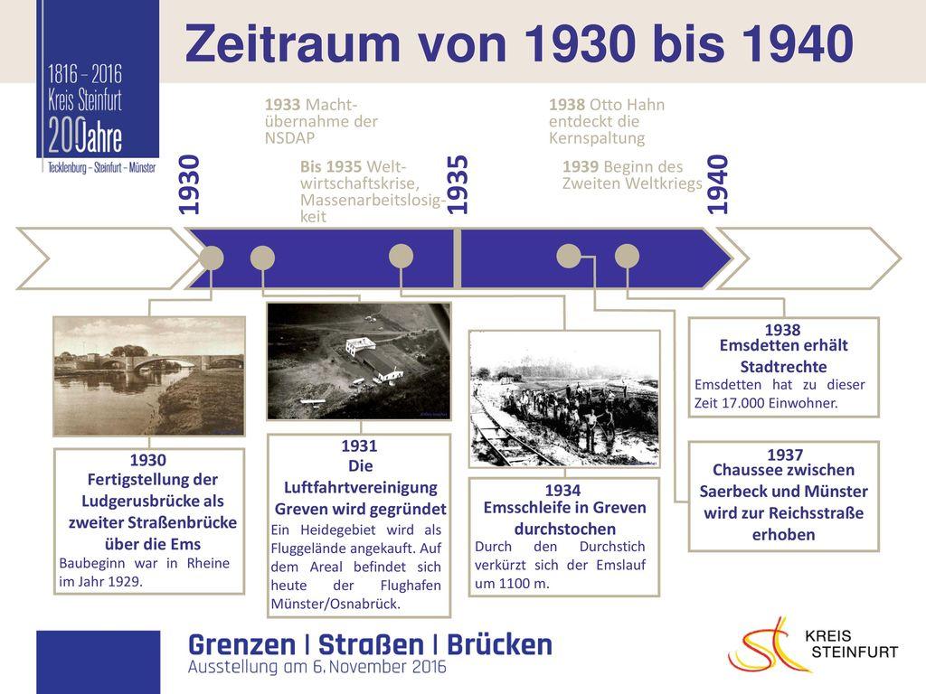 I Zeitraum von 1930 bis 1940 1930 1935 1940 1933 Macht- übernahme der