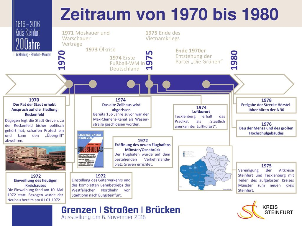 I Zeitraum von 1970 bis 1980 1970 1975 1980 1971 Moskauer und