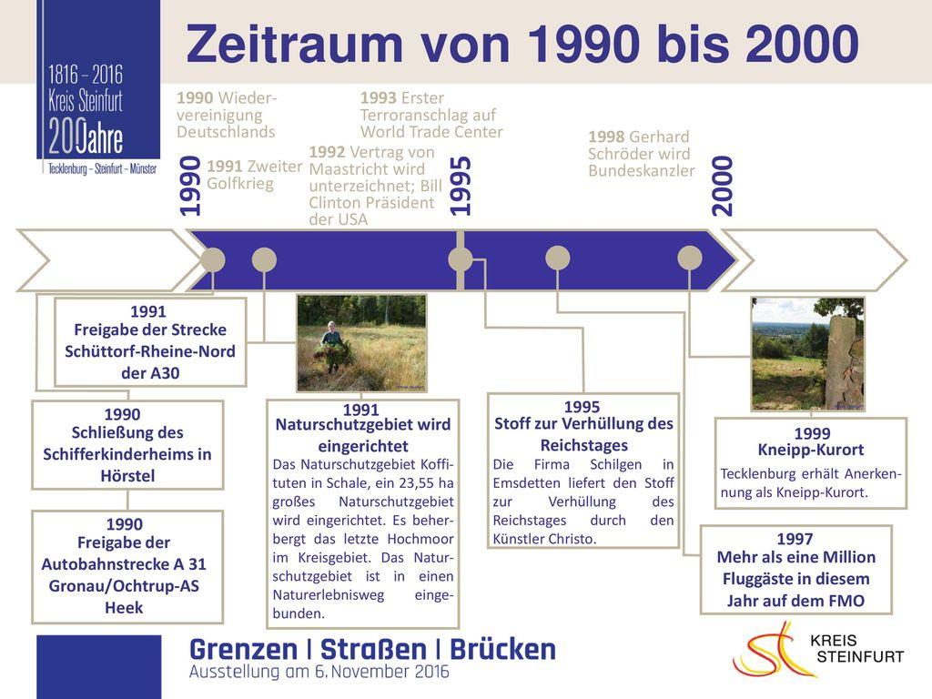 I Zeitraum von 1990 bis 2000 1990 1995 2000 1993 Erster 1990 Wieder-