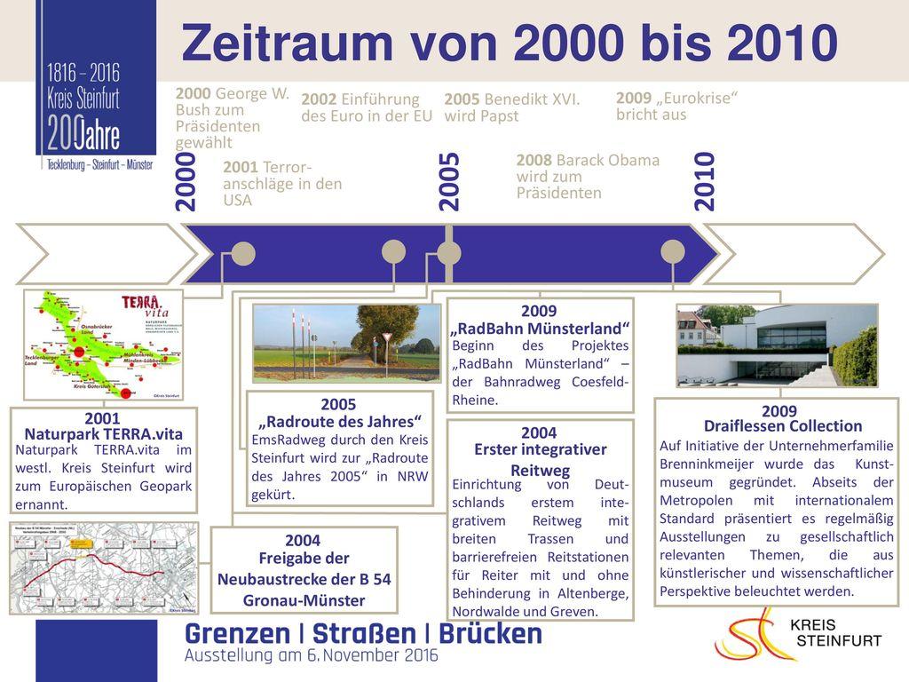 I Zeitraum von 2000 bis 2010 2000 2005 2010 2002 Einführung