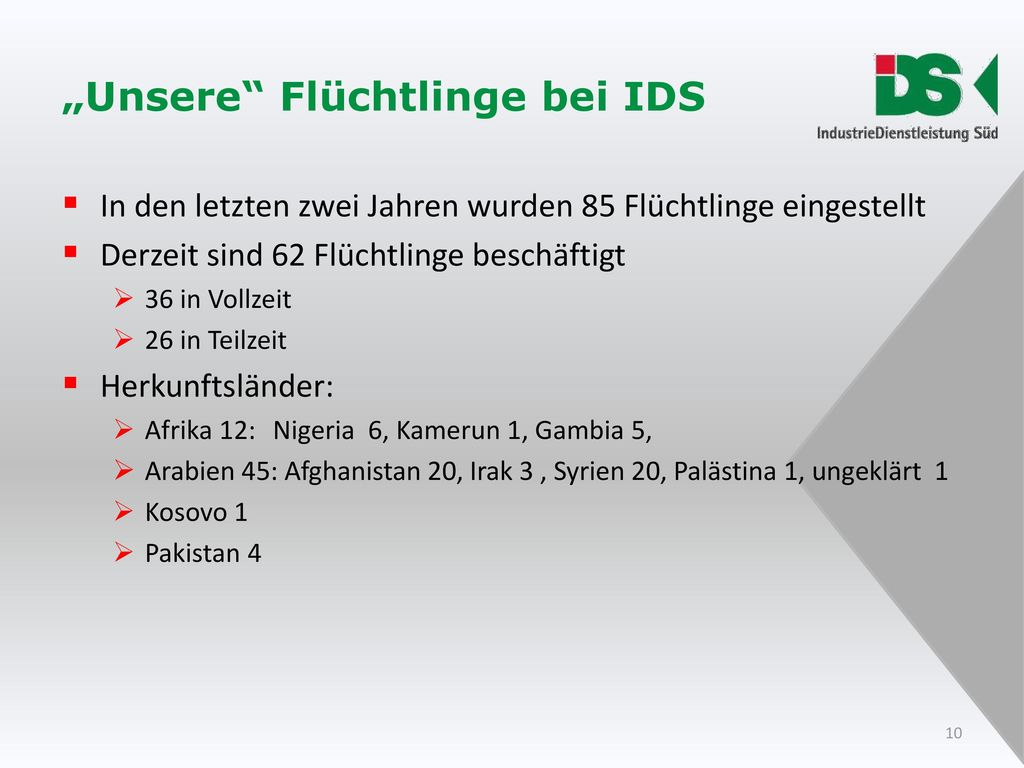 """""""Unsere Flüchtlinge bei IDS"""