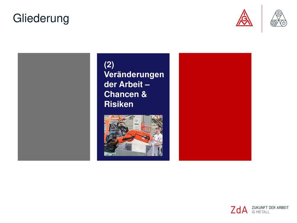 Gliederung (2) Veränderungender Arbeit – Chancen & Risiken