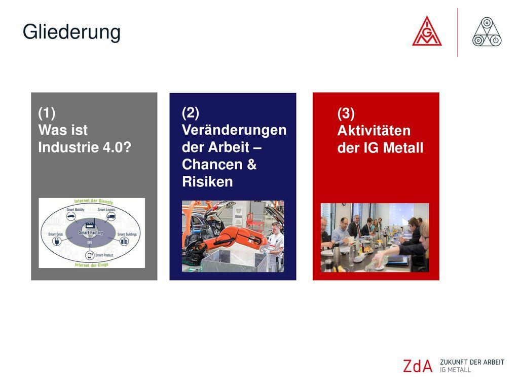 Gliederung (1) (2) (3) Was ist Industrie 4.0