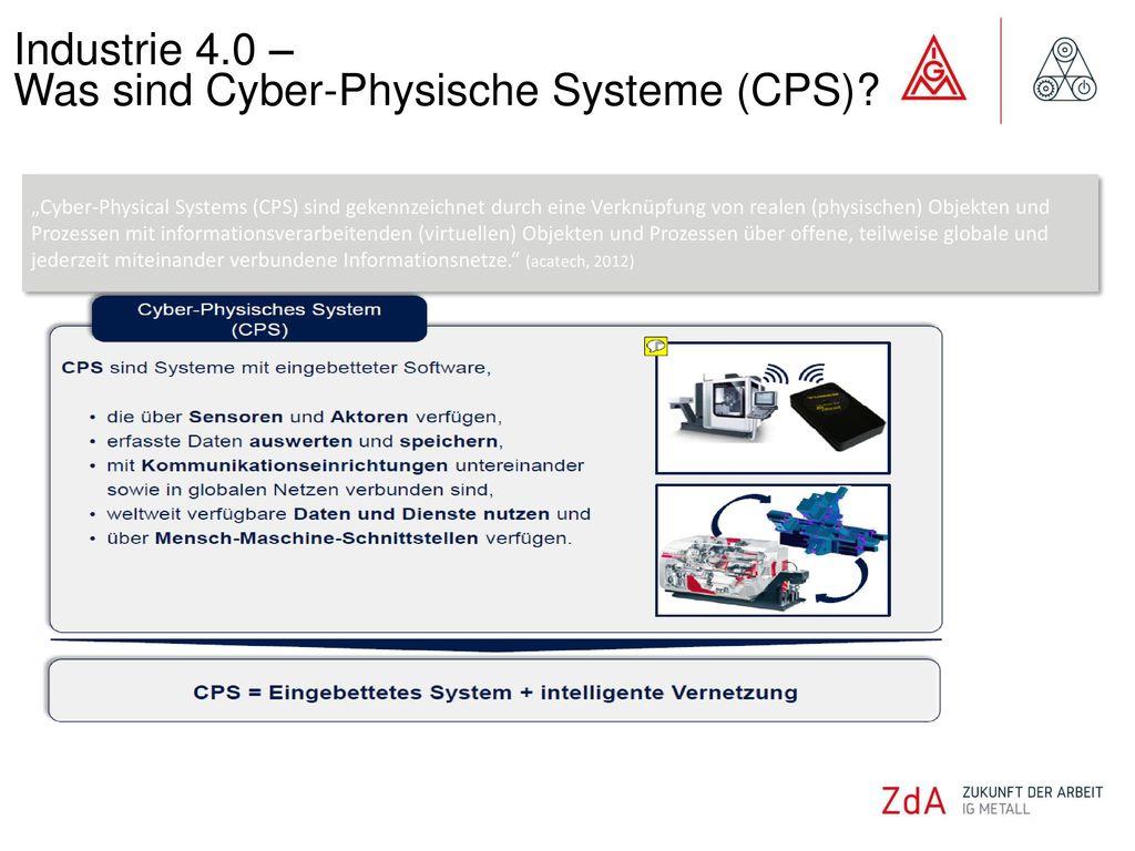Was sind Cyber-Physische Systeme (CPS)